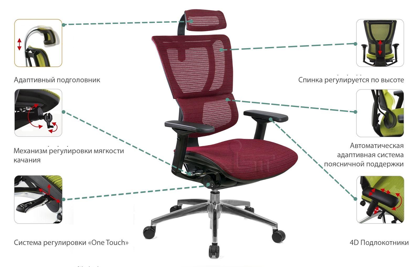 Эргономичное компьютерное кресло Сomfort Seating Mirus особенности